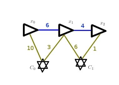 motion_observation_graph2