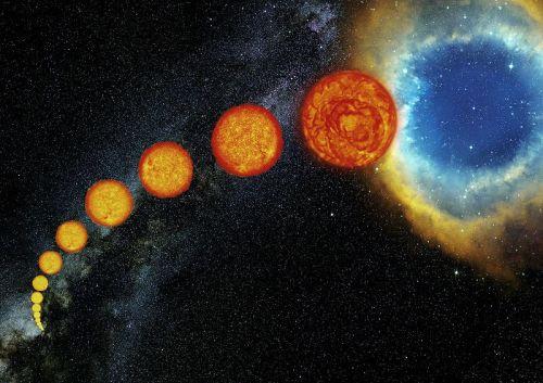 800px-The_life_of_Sun-like_stars