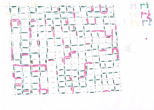 Hemos remarcado todos los caminos rosas. ¡¡¡No hay ninguno que percole todo el sistema!!!