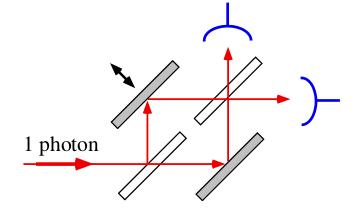 singlephoton1