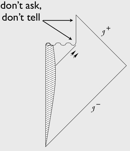 El agujero se forma por colapso de una estrella. Se indica donde estaría el horizonte de sucesos si la radiación no existiera. Luego se indica que el agujero desaparece por su evaporación completa.