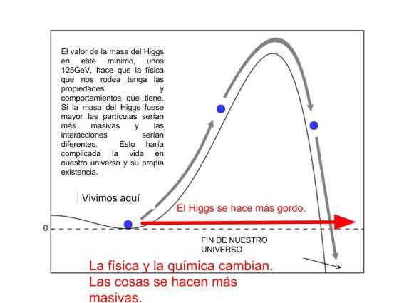 higgs5