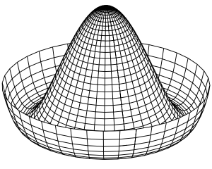 El potencial del Higgs. Tiene claramente un máximo (región inestable) y un mínimo que es una circunferencia (región estable).