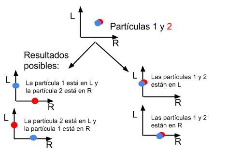 articulo1