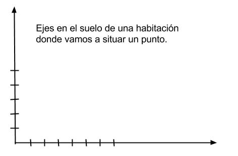 medida1
