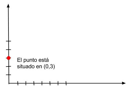 medida3