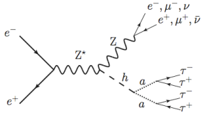 alpeh_4tau_diagram