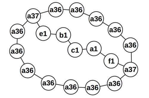configuracioninicial