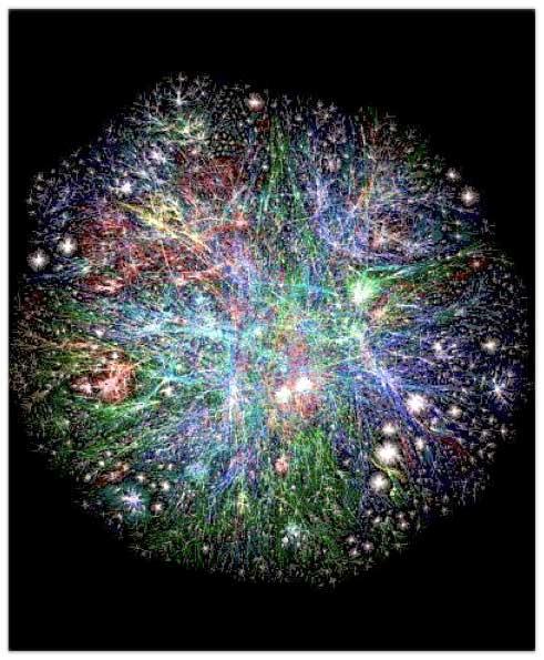 Simulación del grafo de internet