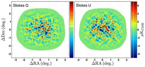 Resultados de los modos B (en dos tipos de polarización) del cielo según POLARBEAR