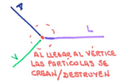 vertices1