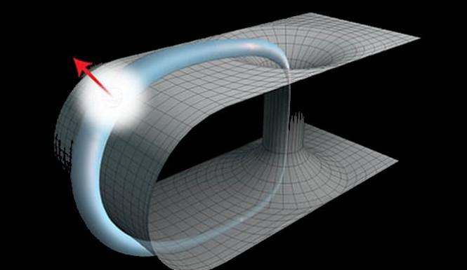 Resultado de imagen de curvas temporales cerradas