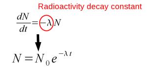 desintegracionradiactiva