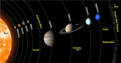 solar-system-lrg-590x307