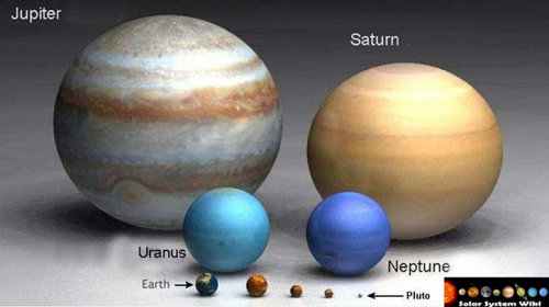 solarsystemwiki-Jupiter-compared-with-other-planets1
