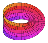 2000px-Moebius_strip.svg