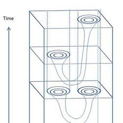 Con agujeros de gusano podemos conectar distintos instantes de tiempo.