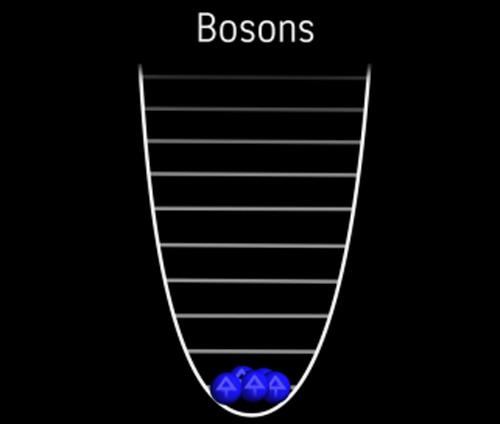 atom_bose