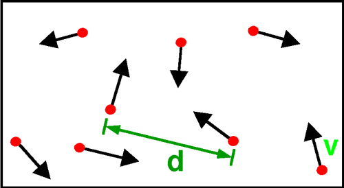 condensacion1
