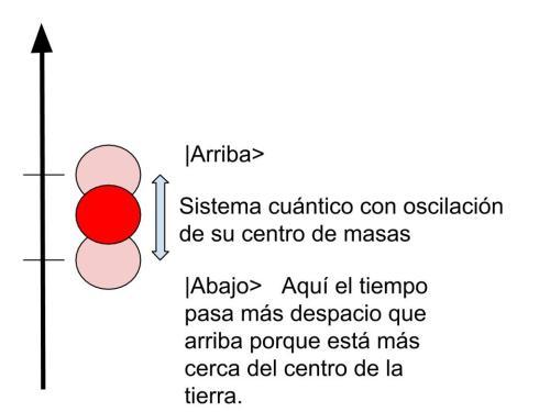 dilatacion1