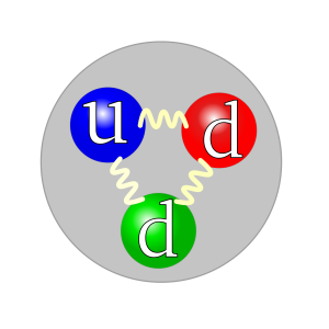 2000px-Quark_structure_neutron.svg