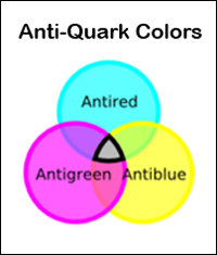 anti-quark_colors