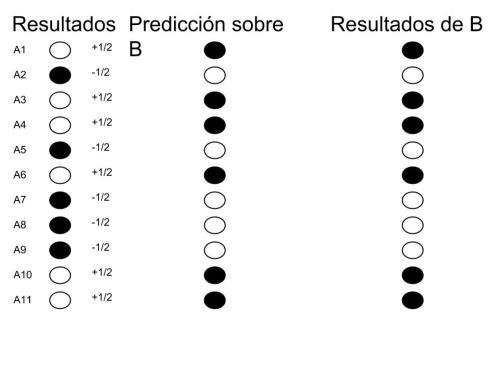juego5