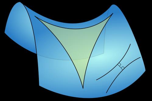 2000px-Hyperbolic_triangle.svg