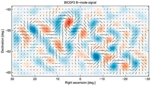 BICEP_B-modes-map2_556px