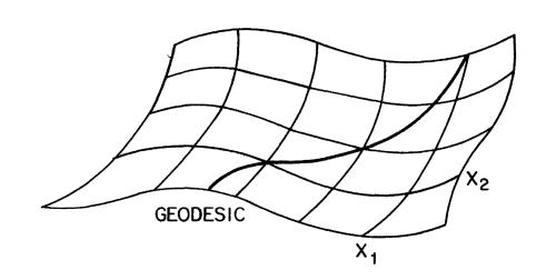 geod2