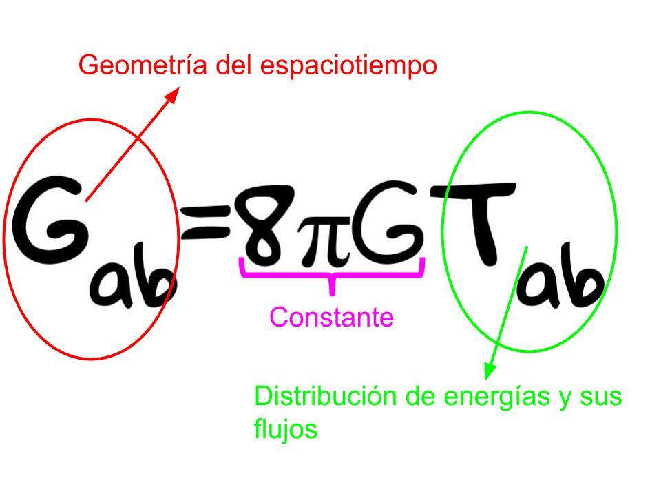 decidido a explicar el tema de las ondas gravitacionales