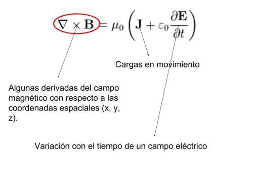 elecmag3