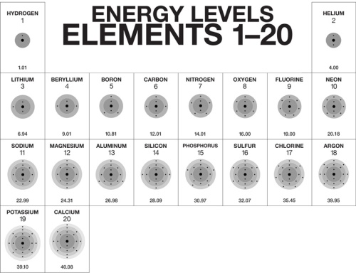energy_levels_big