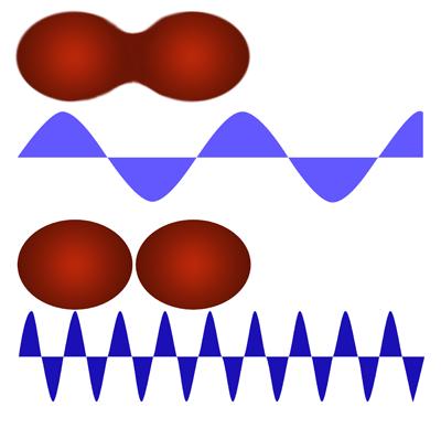resolution-wavelength-1
