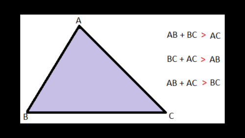 triangdes