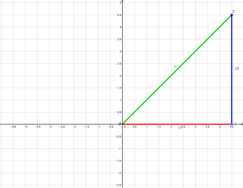 triangulocoord