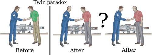 twin_paradox