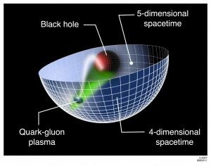 blackholeqgp-300x236