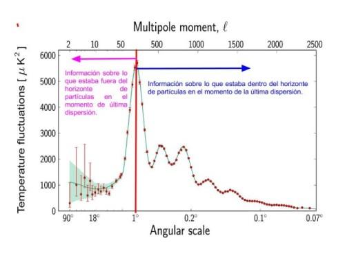 primerainformacionpotencia-640x480