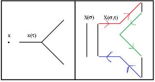 320px-Three_Gluon_Vertex_in_t'Hooft_notation